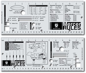 CULINARY RULER MEASUREMENTS & GUIDLINES